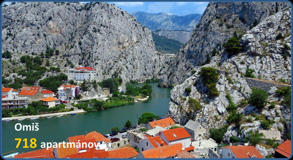 Dovolenka v Chorvátsku - Omiš