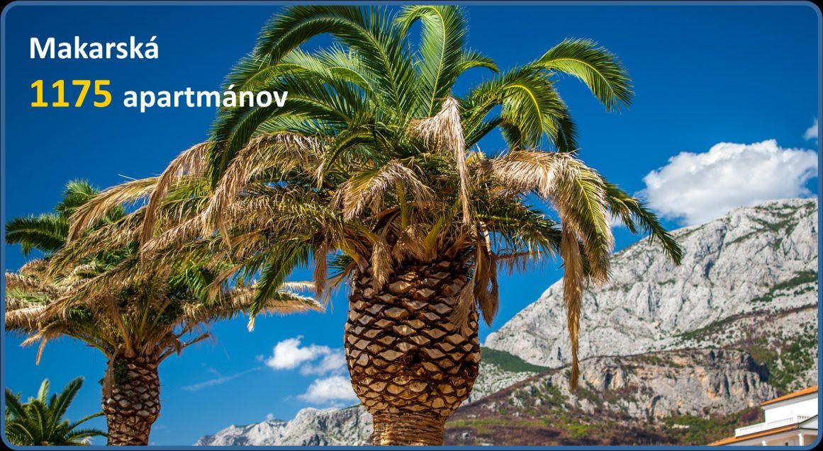 Dovolenka v Chorvátsku - Makarska