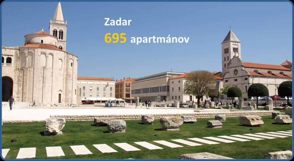Dovolenka v Chorvátsku - Zadar